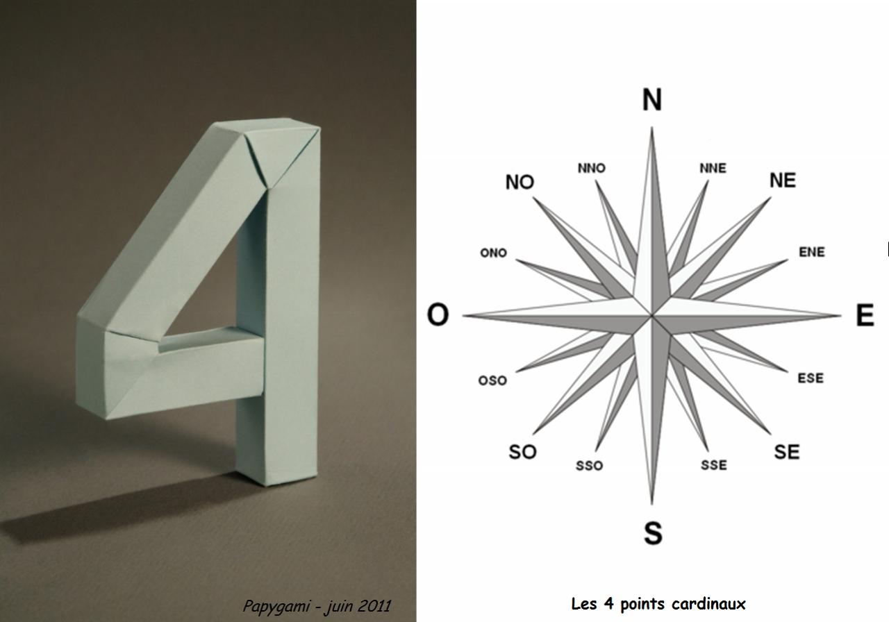 chiffres page 1 pliage de. Black Bedroom Furniture Sets. Home Design Ideas